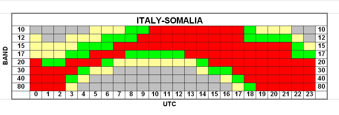 Clicca sull'immagine per ingrandirla  Nome:   ITALY.jpg Visite: 172 Dimensione:   119.3 KB ID: 7095