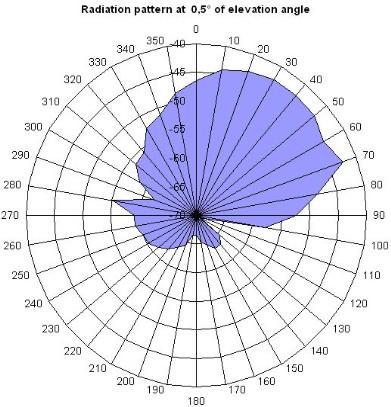 Clicca sull'immagine per ingrandirla  Nome:   p007_0_00_4.jpg Visite: 95 Dimensione:   51.8 KB ID: 17087