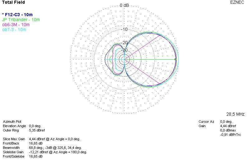 Clicca sull'immagine per ingrandirla  Nome:   Patterns 10m - Data.jpg Visite: N/A Dimensione:   51.5 KB ID: 17112