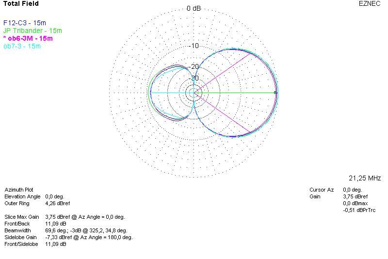 Clicca sull'immagine per ingrandirla  Nome:   Patterns 15m - Data.jpg Visite: N/A Dimensione:   51.8 KB ID: 17113