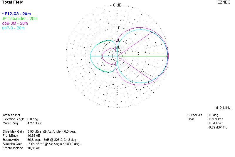 Clicca sull'immagine per ingrandirla  Nome:   Patterns 20m - Data.jpg Visite: N/A Dimensione:   51.9 KB ID: 17114