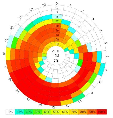 Clicca sull'immagine per ingrandirla  Nome:   Cattura.JPG Visite: 82 Dimensione:   45.6 KB ID: 18857
