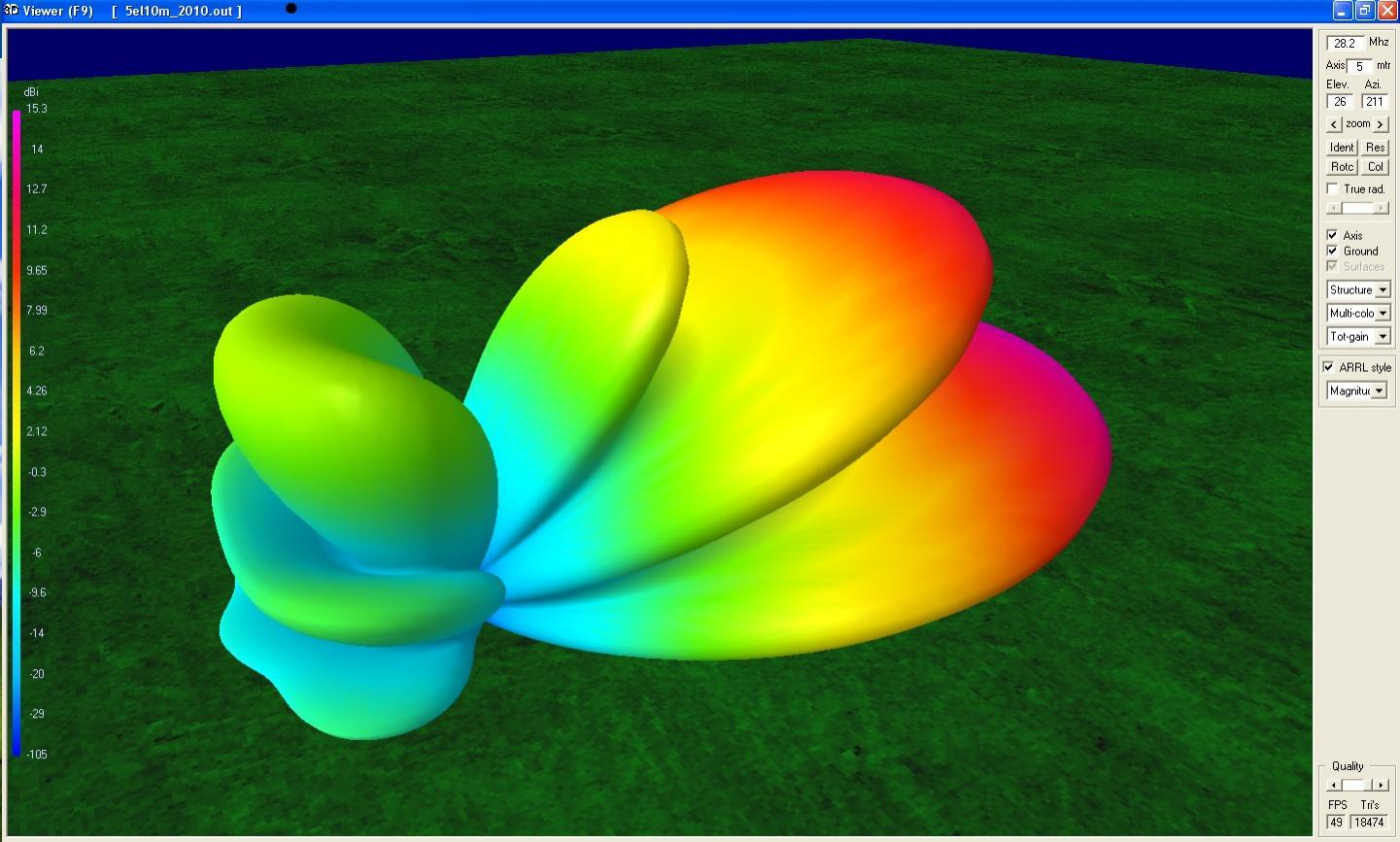98988aeba9adf4 Clicca sull'immagine per ingrandirla Nome: radiationpattern3d.jpg Visite:  261 Dimensione: