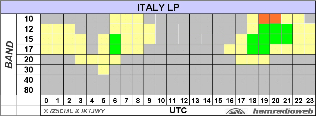 Click image for larger version  Name:italy via lunga modificata.jpg Views:231 Size:158.9 KB ID:7941