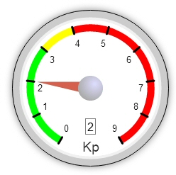 Clicca sull'immagine per ingrandirla  Nome:   kpmeter.jpg Visite: 148 Dimensione:   33.5 KB ID: 12748
