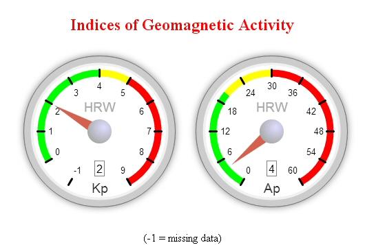 Clicca sull'immagine per ingrandirla  Nome:   geomag.jpg Visite: 146 Dimensione:   80.9 KB ID: 12919