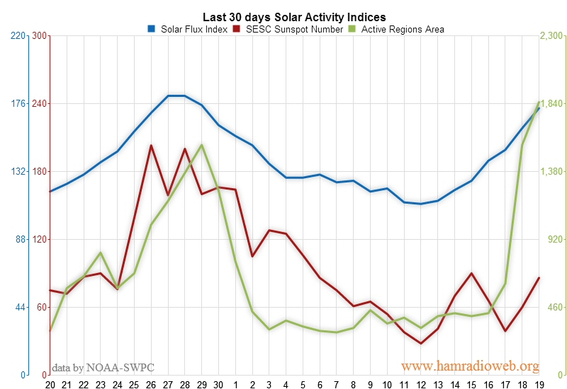 Click image for larger version  Name:solar.jpg Views:210 Size:161.9 KB ID:13501