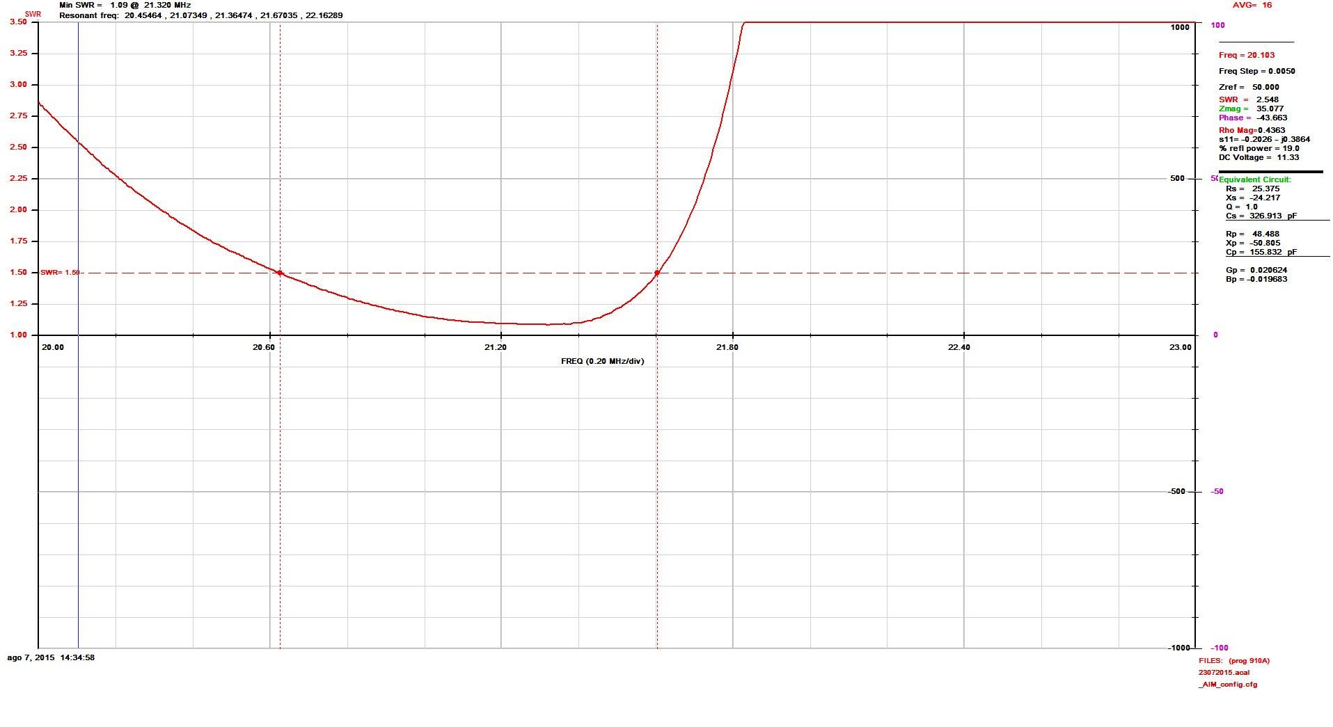 Clicca sull'immagine per ingrandirla  Nome:   antenna a 10m dal terrazzo direzione nord 20_23mhz.jpg Visite: 196 Dimensione:   166.1 KB ID: 14805