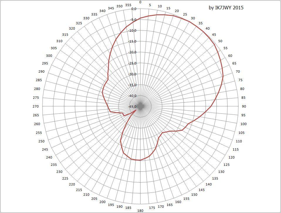 Clicca sull'immagine per ingrandirla  Nome:   pattern.jpg Visite: 138 Dimensione:   122.7 KB ID: 14938