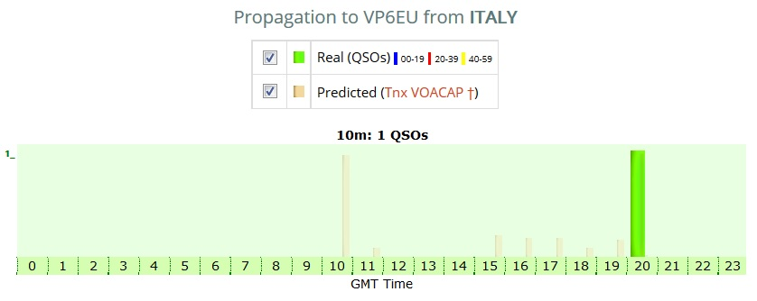 Click image for larger version  Name:VP6EU in 10.jpg Views:279 Size:40.0 KB ID:16809